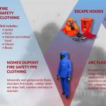 Fire Safety Clothing Suppliers