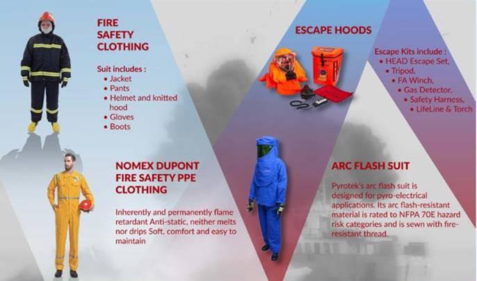 Distributor Baju Tahan Api Nomex