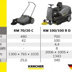 Karcher Sweeper Machine