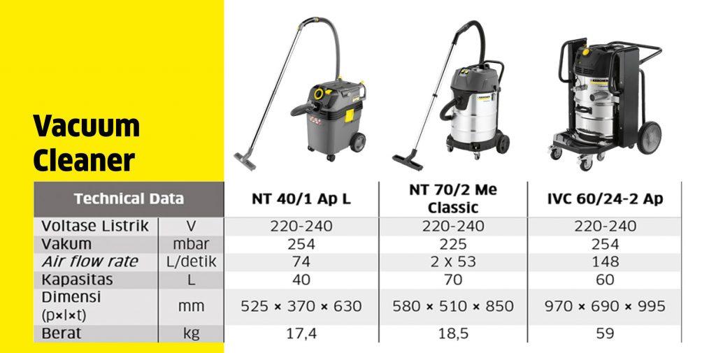 Distributor Vacuum Cleaner Karcher
