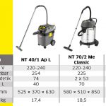 Distributor Vacuum Cleaner Karcher
