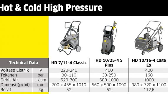 Jual Karcher Hot Cold High Pressure Washer